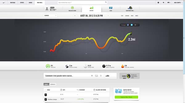 Nikeplus.com