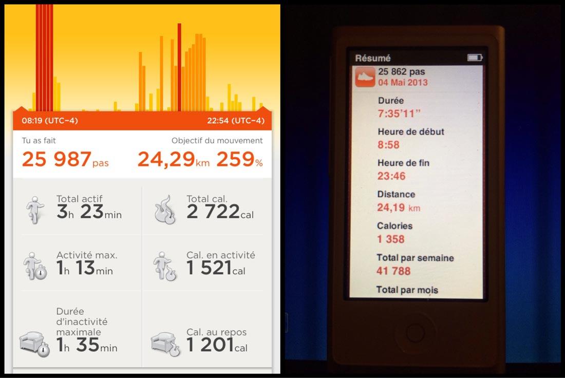Résultats comparés d'une journée d'activité entre le Jawbone UP et l'appli Fitness Apple/Nike de l'iPod mini.