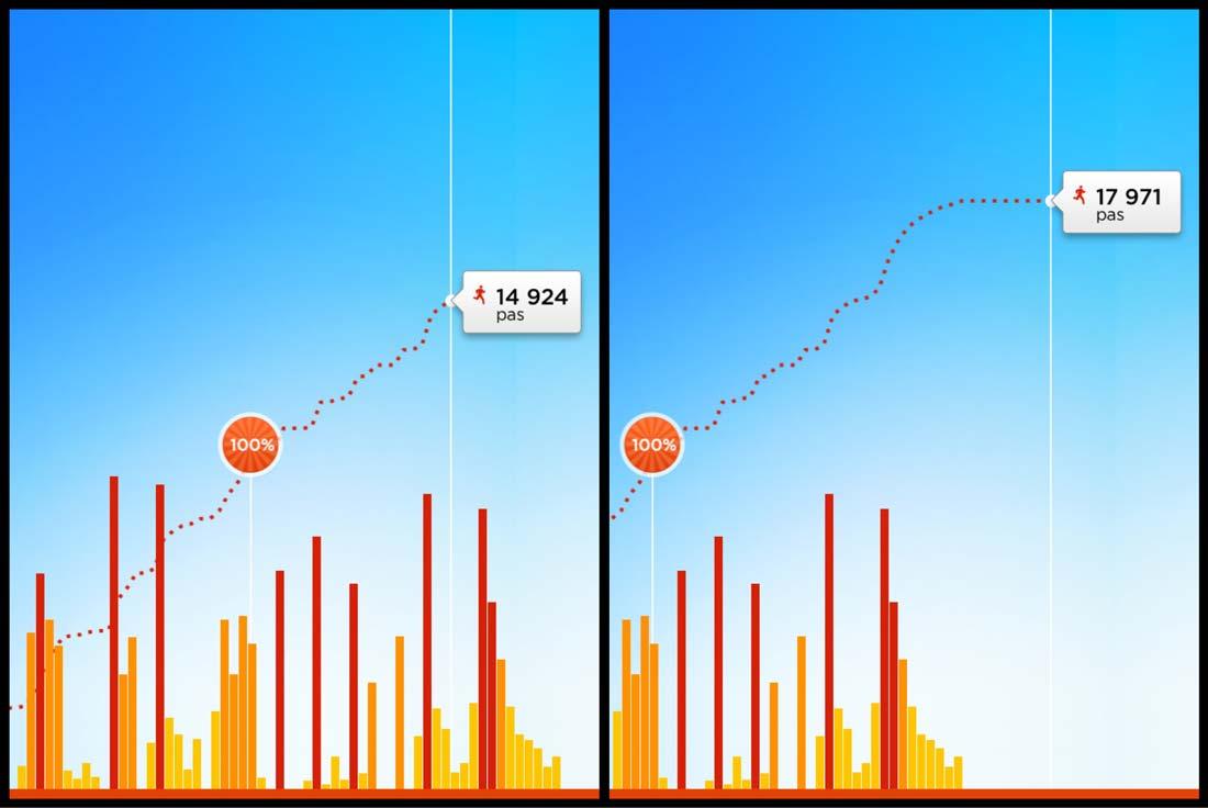 """Affichage des activités en mode """"ligne de vie"""" dans l'appli de Jowbone UP."""