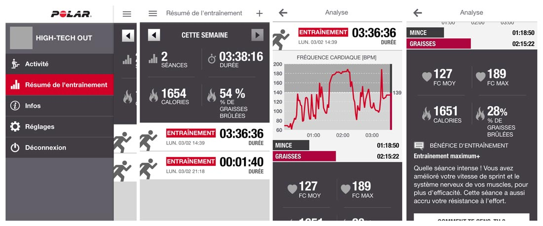 Application Polar Flow associée au bracelet Polar Loop : analyse des entraînements avec cardio.
