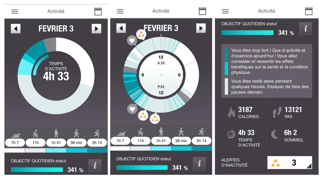 Appli Polar Flow associée au Loop : graphiques et analyses des activités (ici avec cardio).