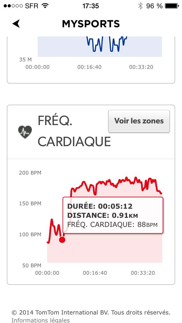 Fréquences cardiaques restituées par la TomTom Cardio lors d'une course : les valeurs sont sous-estimées au début.