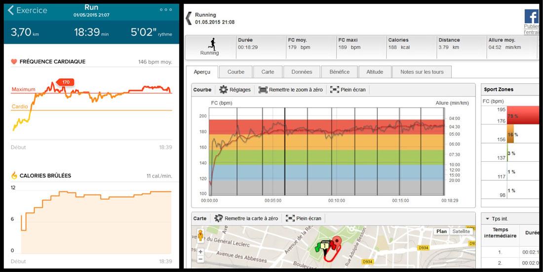 La montre Fitbit Surge : comparaison de la fréquence cardiaque avec la Polar RC3 GPS.