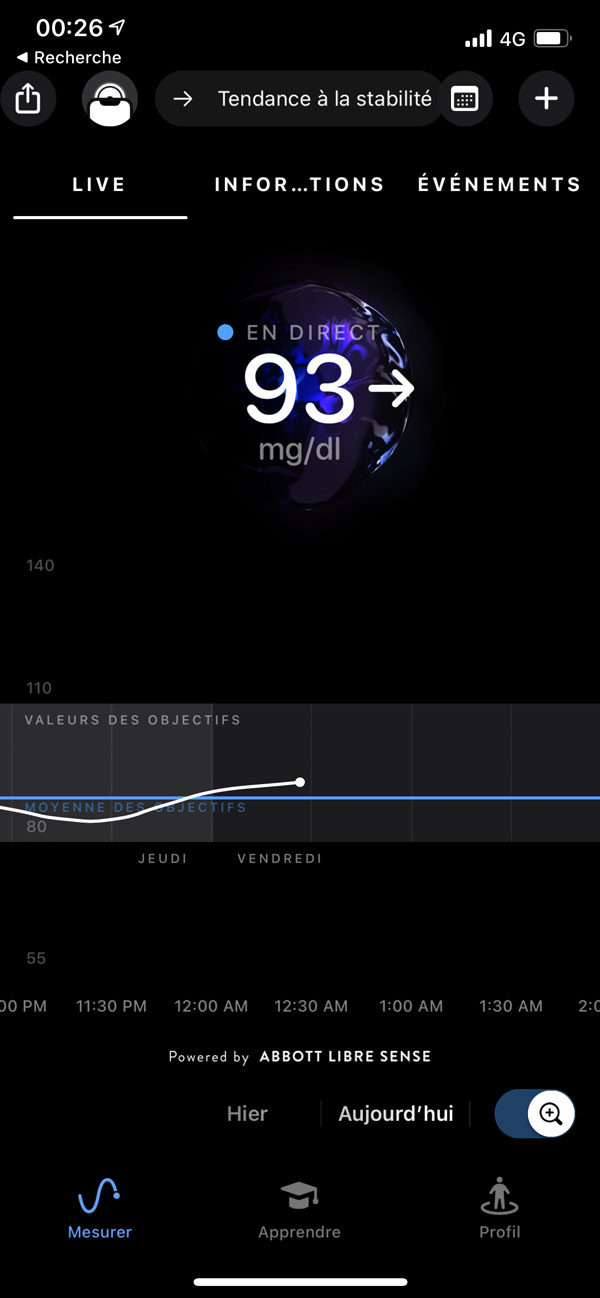 Capture d'écran de l'appli Supersapiens associée à l'Abbott Libre Sense indiquant un taux instantané de glucose.